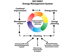 iso50001a-square-k